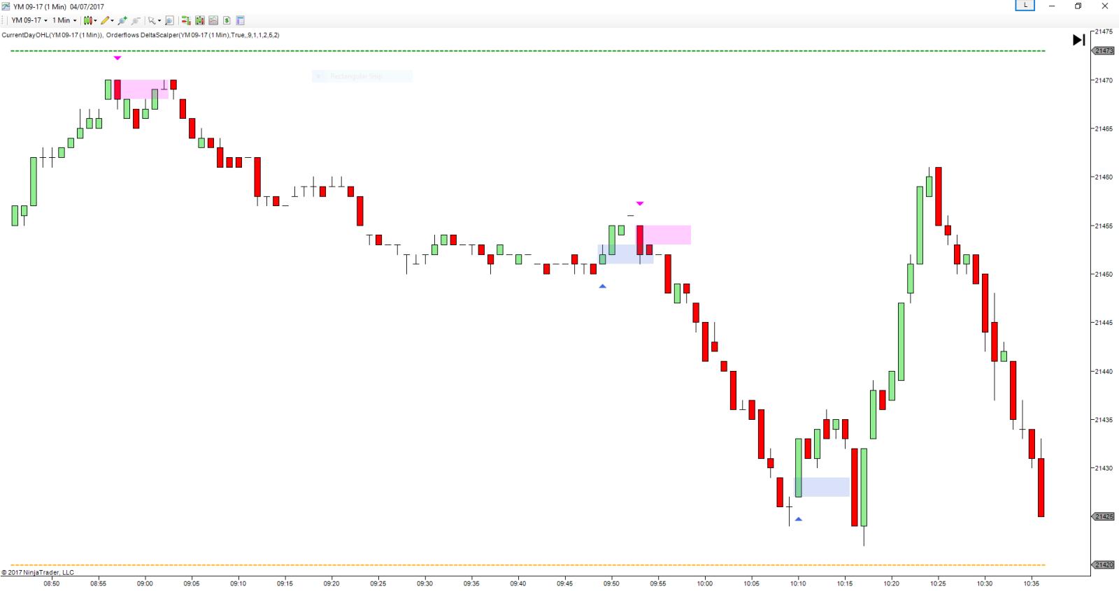 Delta Scalper Trading Tool